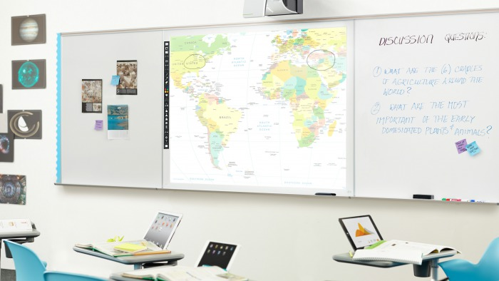 solution classroom technology