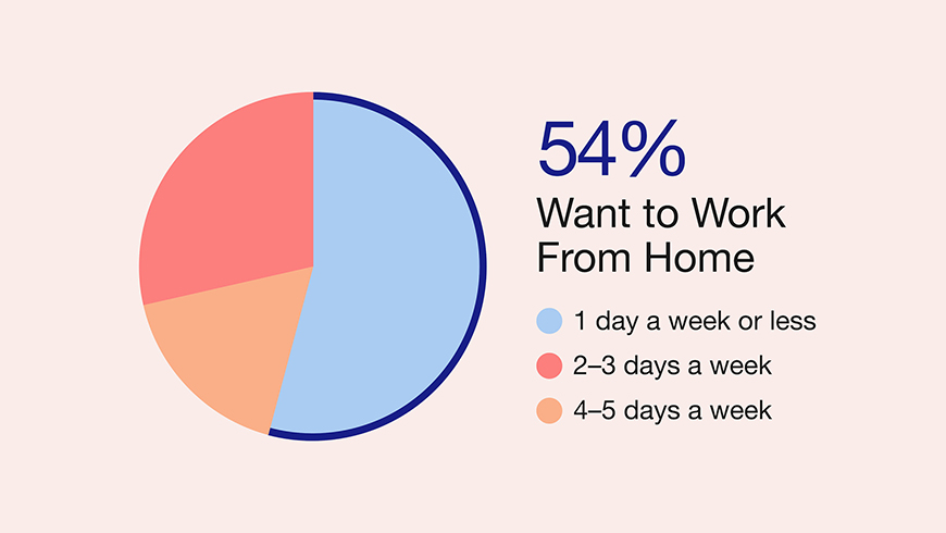 pink illustration with a graphic pie and data